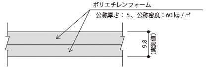ポリエチレンフォーム 公称厚さ:5 公称密度:60kg/立法メートル
