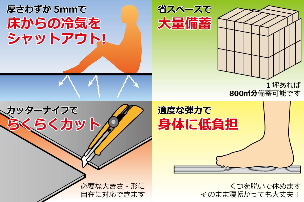 厚さわずか5ミリで床からの冷気をシャットアウト・省スペースで大量備蓄・カッターナイフでらくらくカット・適度な弾力で身体に低負担